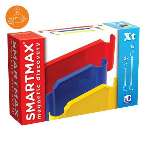 Smartmax XT set - Panels